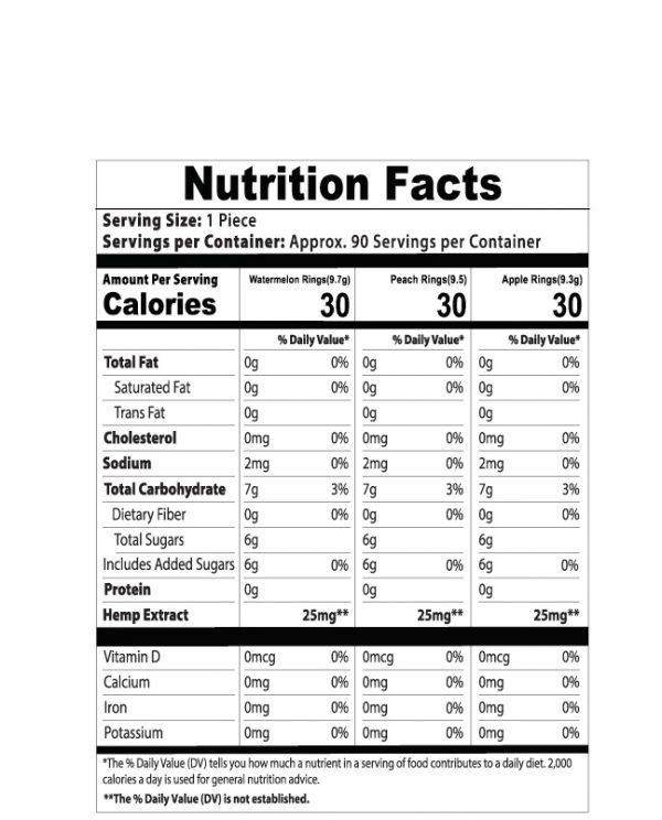 CBD Gummy Mega Ring Mix nutrition facts